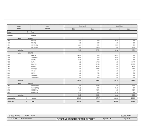 Sample General Ledger Report